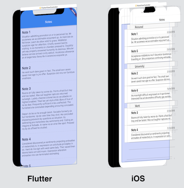Flutter vs iOS hierarchy view