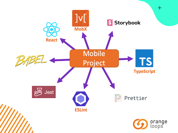 Templates for Building React & React Native Apps   OrangeLoops