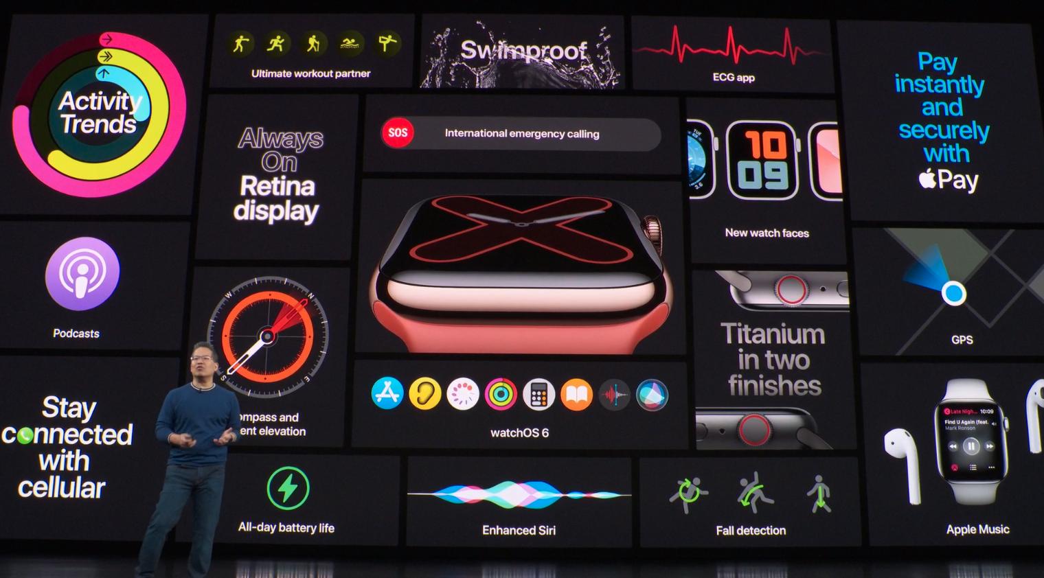 Apple Watch Series 5 recap