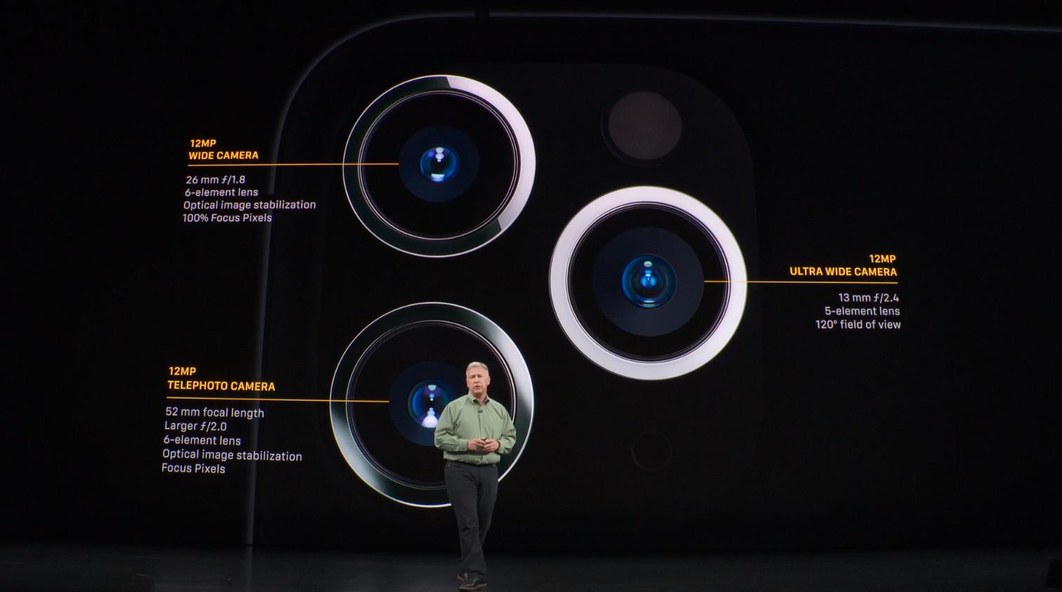iPhone 11 Pro Triple Camera